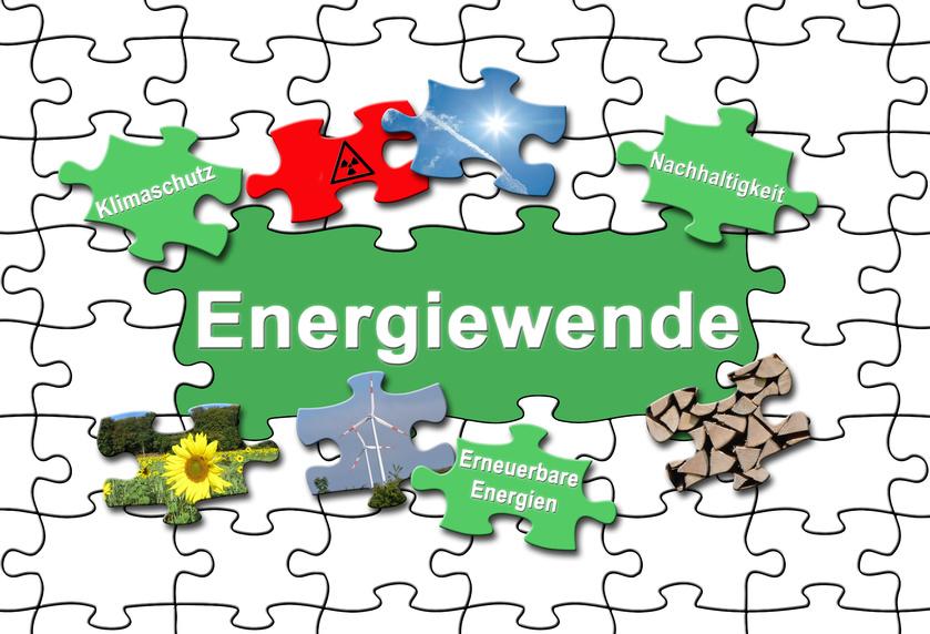 Energiewende - Wind - Sonne